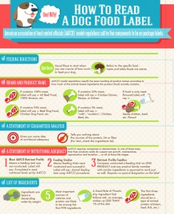DogFoodLabel-Pet-InfographicCUT