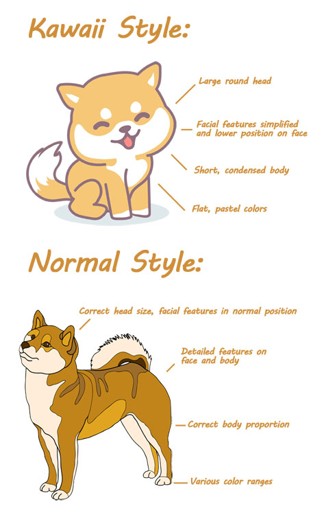 how to draw a cute dog shiba inu