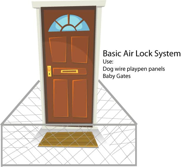 airlock / double barrier system for dogs graphic