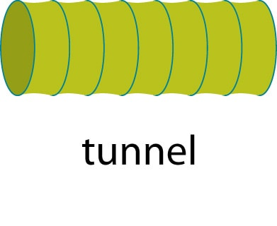 agility tunnel illustration